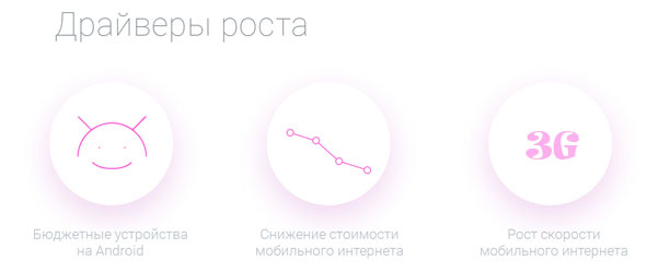 статистика по мобильным пользователям