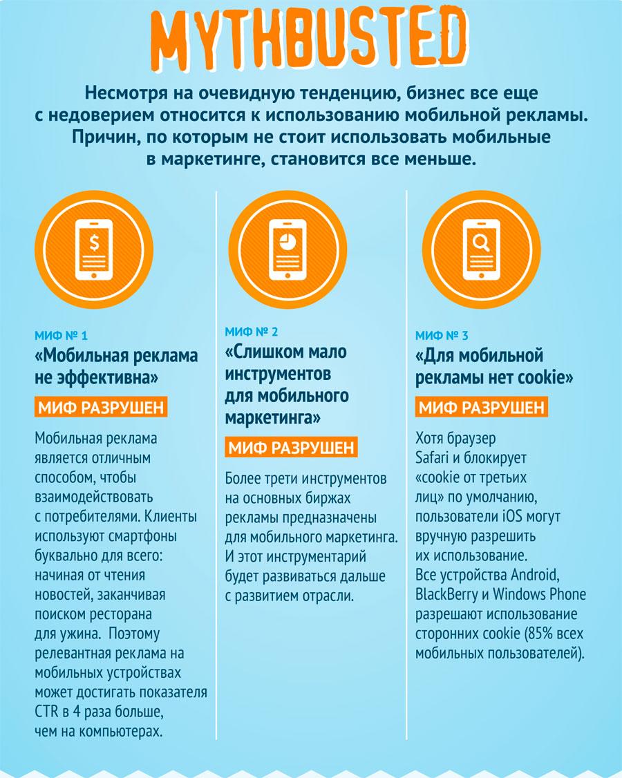 мифы мобильной рекламы