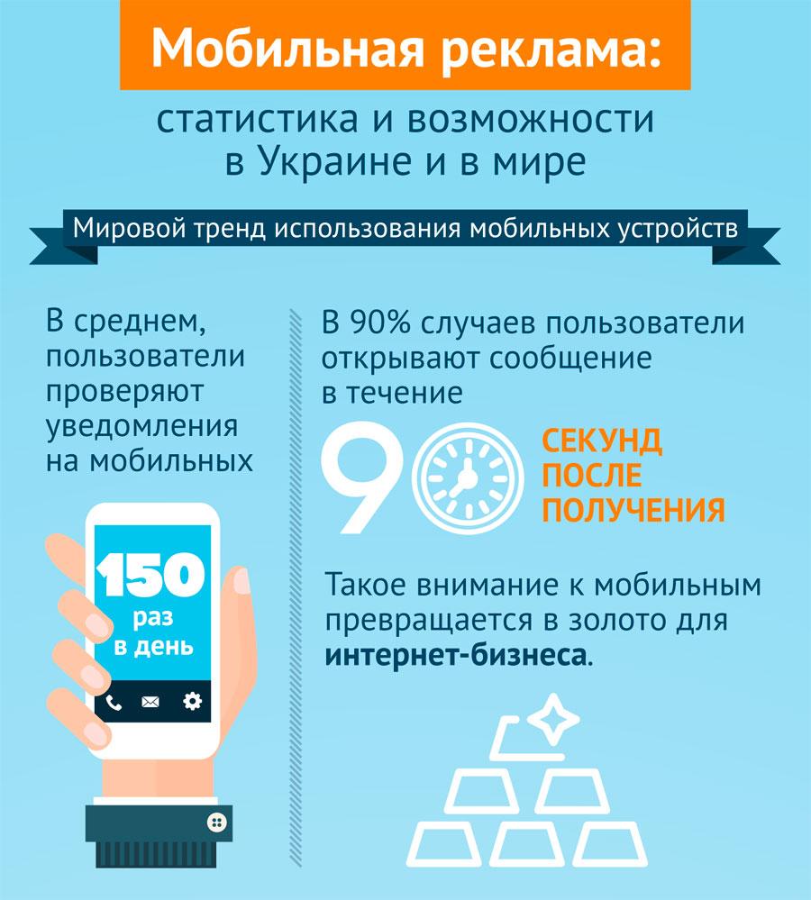 мобильная реклама в украине