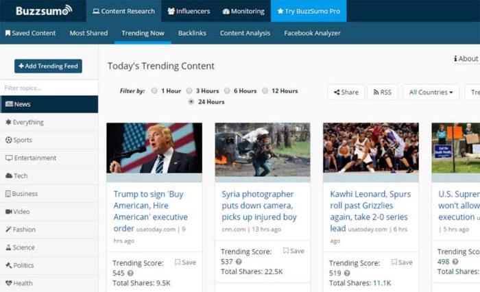 поиск трендов и расшариваемых статей