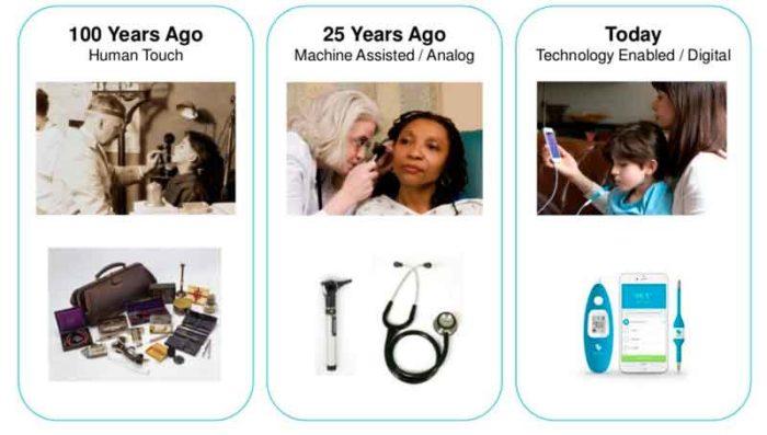 приложения для слежения за здоровьем