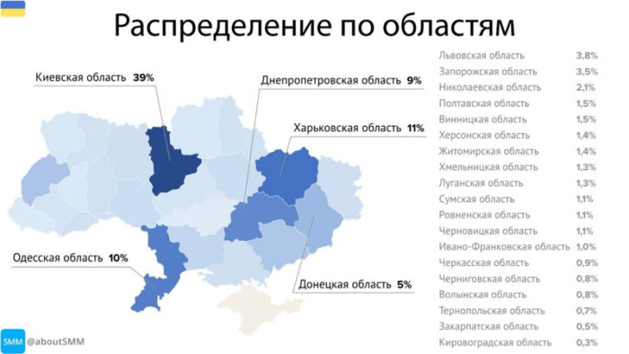 телеграм в украине